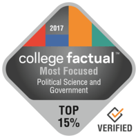 College Factual Rankings - Political Science - Most Focused