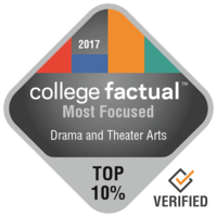 College Factual Rankings - Drama & Theater - Most Focused