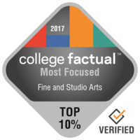 College Factual Rankings - Fine & Studio Arts - Most Focused