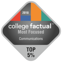 most focused communications